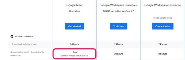 Google ya no permitirá llamadas grupales ilimitadas en Meet